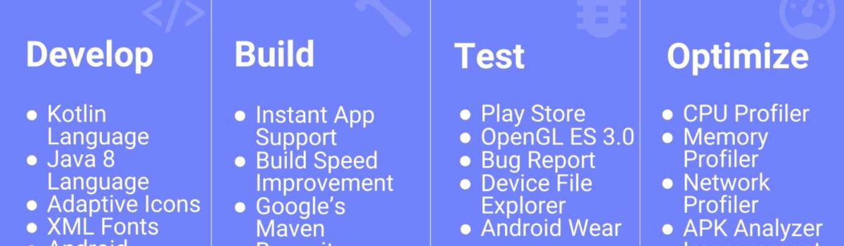 Nuevas características de Android Studio 3.0 canary 1